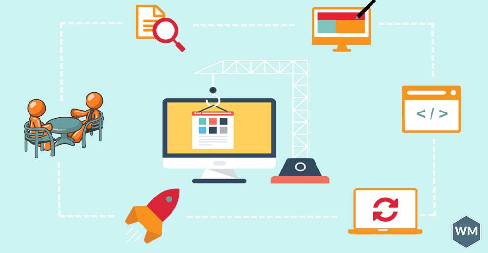Quy trình thiết kế website thi trắc nghiệm online