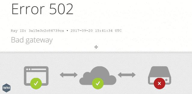 thông báo lỗi 502 bad gateway