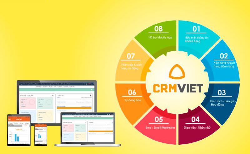 phần mềm quản lý trung tâm miễn phí CRM Việt